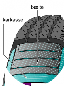 karkasse_master