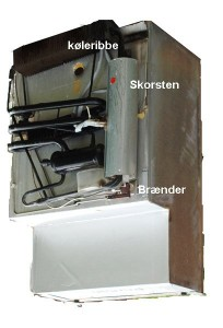 At the adjacent image you can see, how your refrigerator looks on the back. It is quite simple in construction and the necessary parts are easy to study.