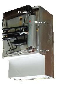 På hosstående billede kan du se, hvordan dit køleskab ser ud på bagsiden. Det er ret enkelt konstrueret og de nødvendige dele er nemme at studere.