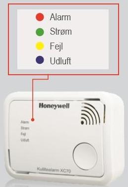 Carbon Monoxide Alarm in caravan