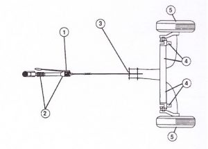 Picture shows how you should conduct lubrication of the caravan chassis
